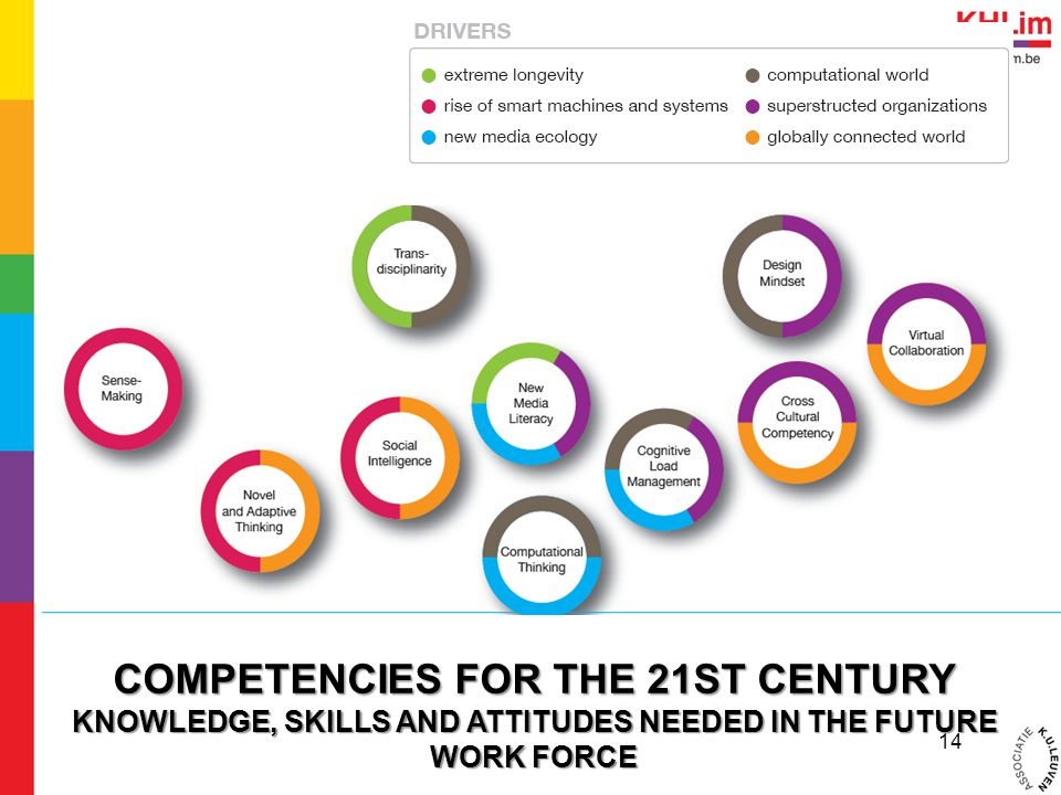 K COMPETENCIES FOR THE 21ST CENTURY