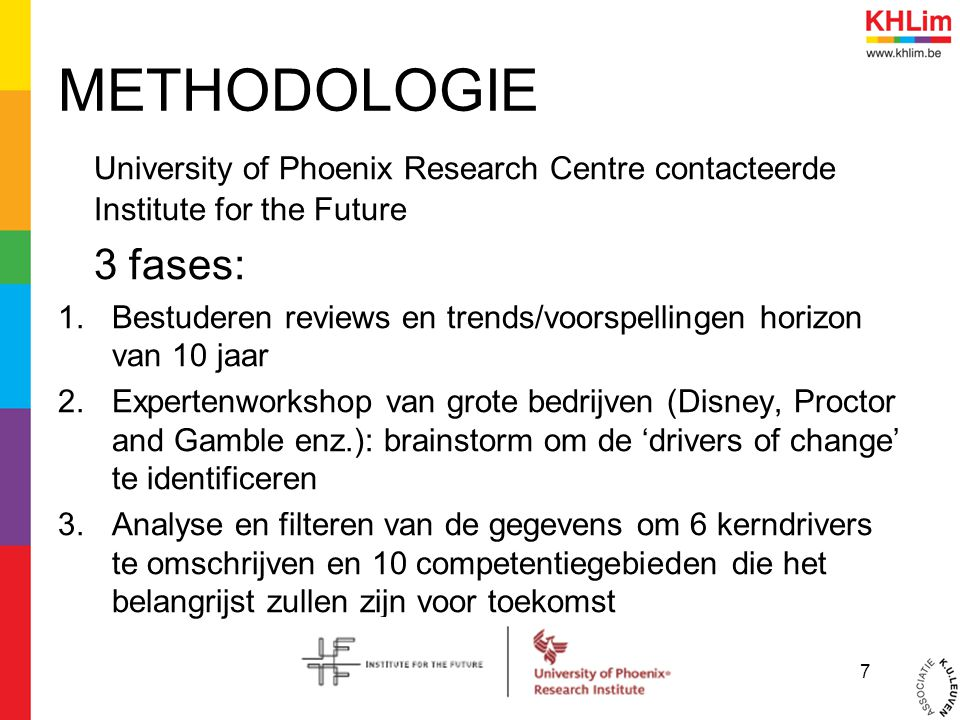 METHODOLOGIE University of Phoenix Research Centre contacteerde Institute for the Future. 3 fases: