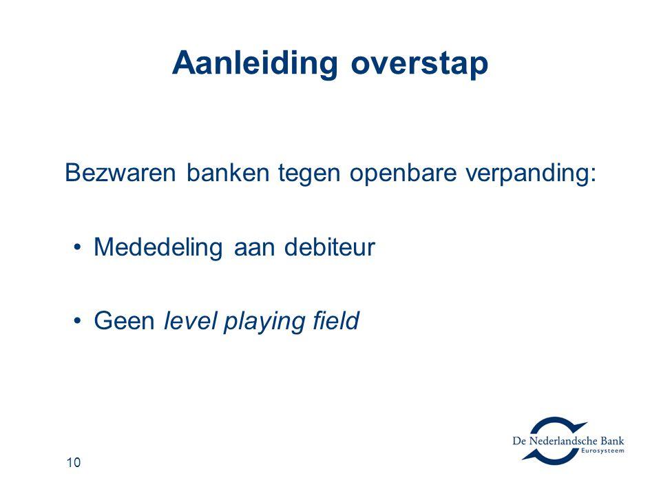 Aanleiding overstap Bezwaren banken tegen openbare verpanding: