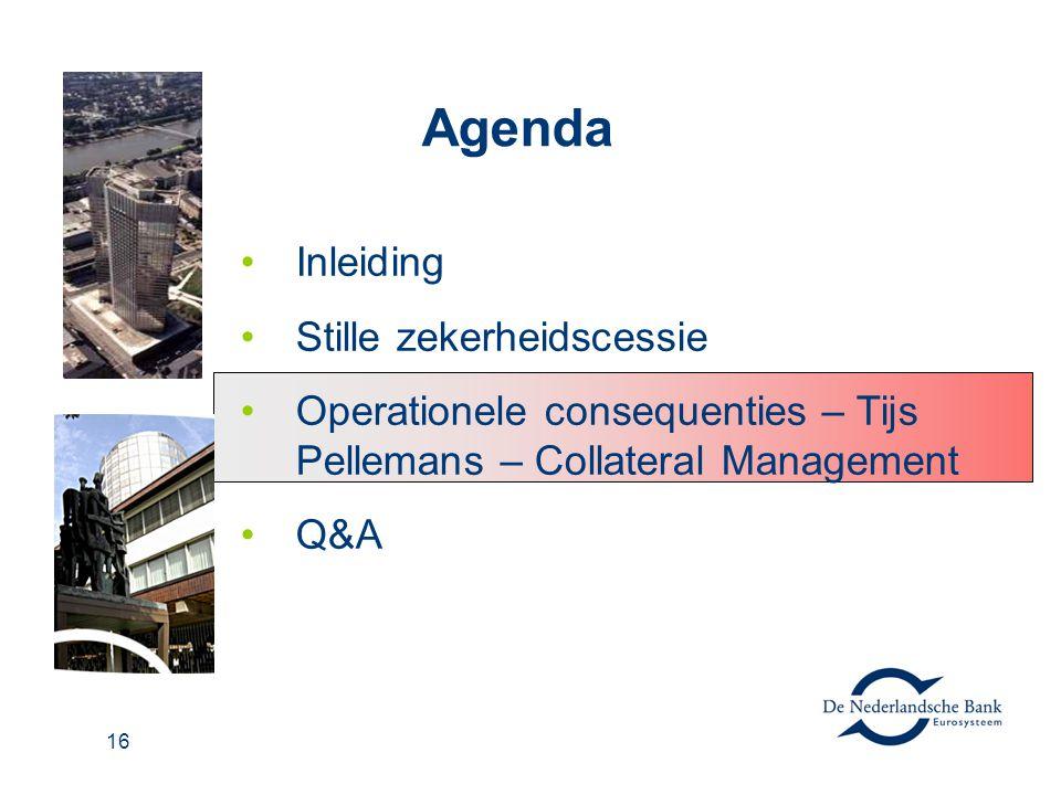 Agenda Inleiding Stille zekerheidscessie