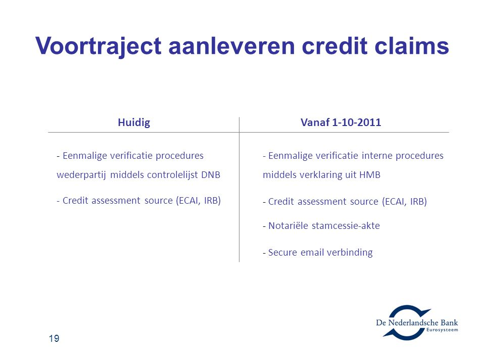 Voortraject aanleveren credit claims