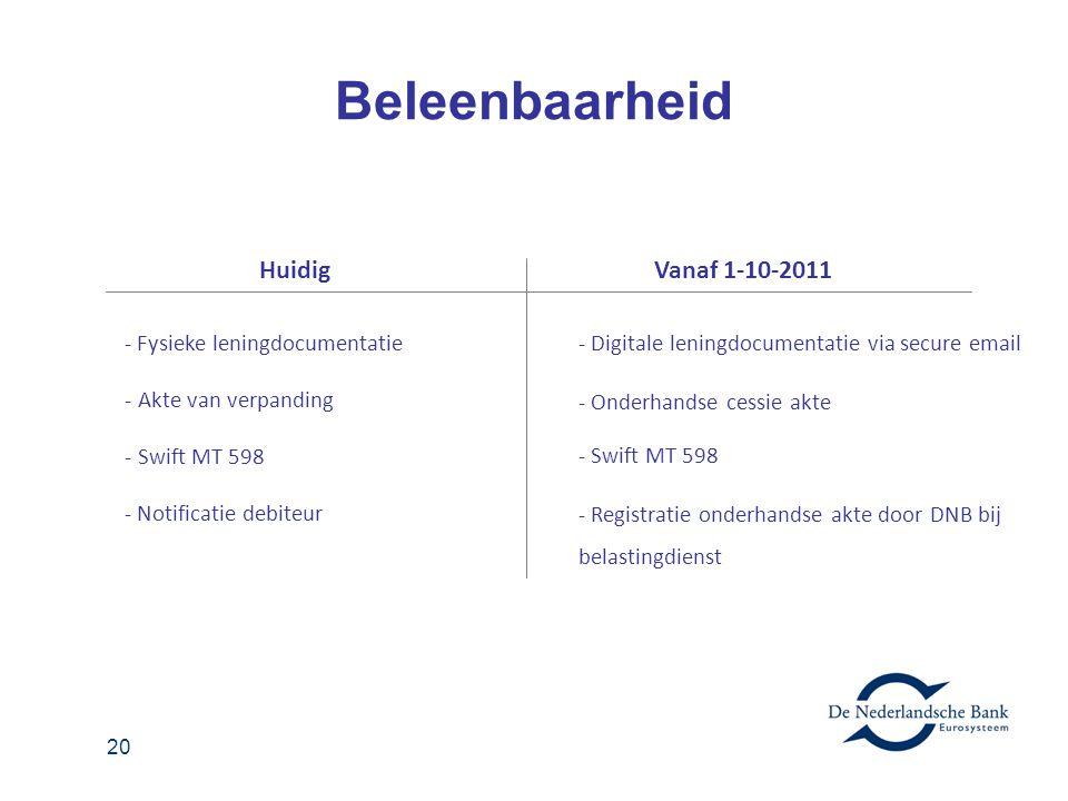 Beleenbaarheid Huidig Vanaf 1-10-2011 - Fysieke leningdocumentatie