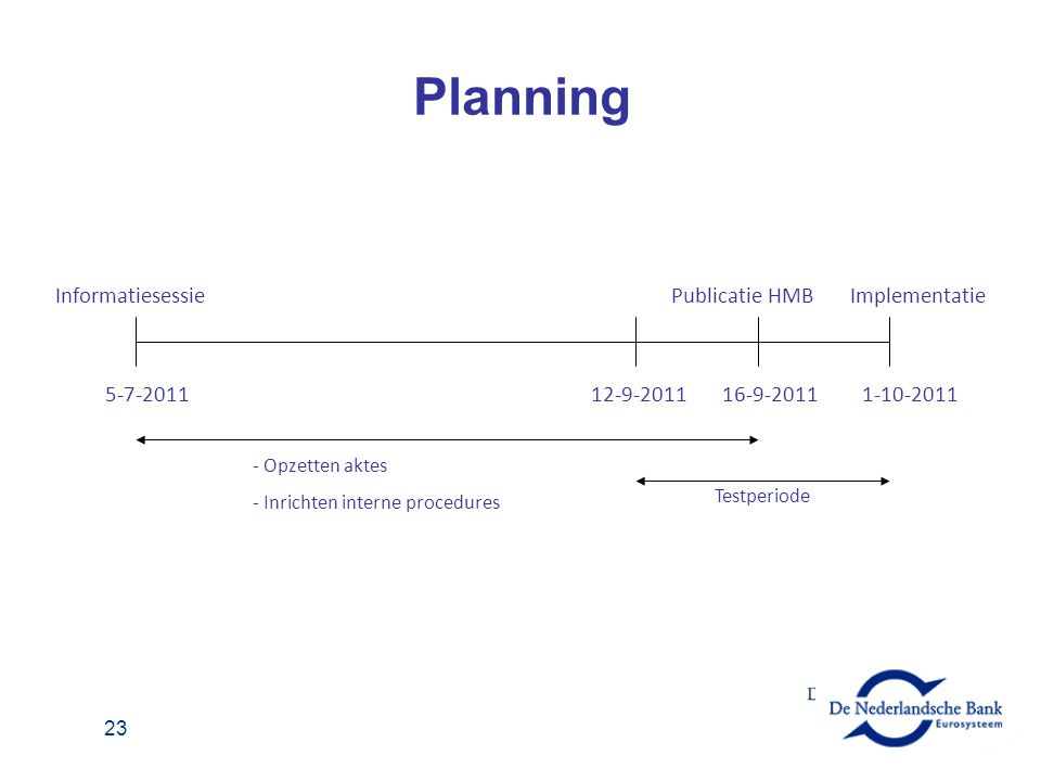 Planning Informatiesessie Publicatie HMB Implementatie 5-7-2011
