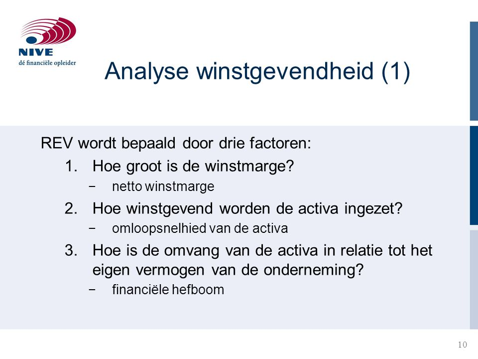Analyse winstgevendheid (1)