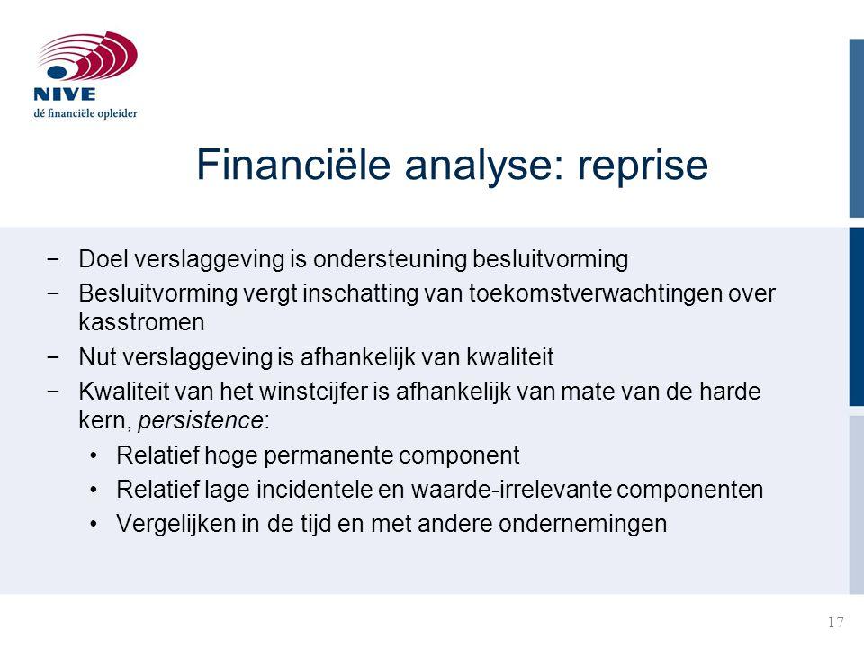 Financiële analyse: reprise
