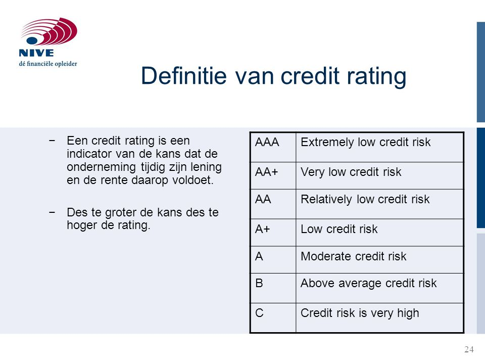 Definitie van credit rating