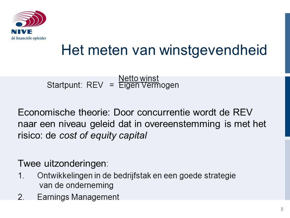 Het meten van winstgevendheid