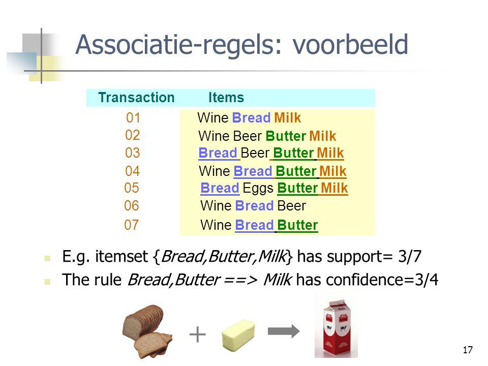 Associatie-regels: voorbeeld