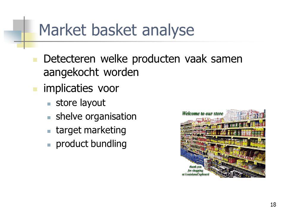 Market basket analyse Detecteren welke producten vaak samen aangekocht worden. implicaties voor. store layout.