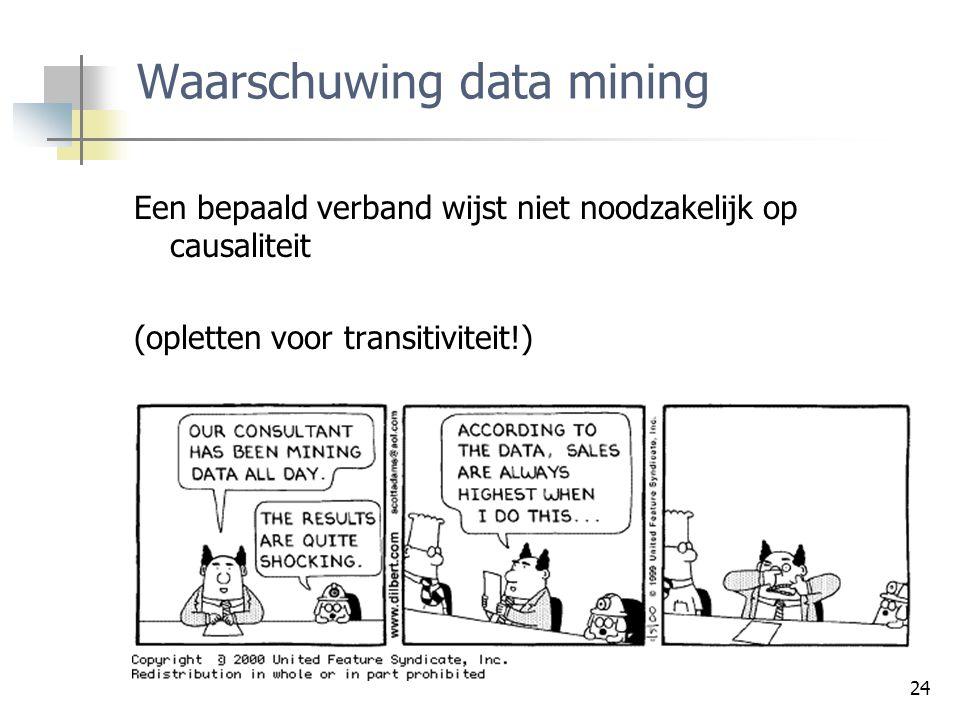 Waarschuwing data mining