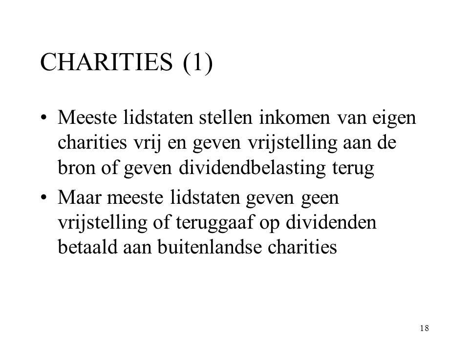CHARITIES (1) Meeste lidstaten stellen inkomen van eigen charities vrij en geven vrijstelling aan de bron of geven dividendbelasting terug.