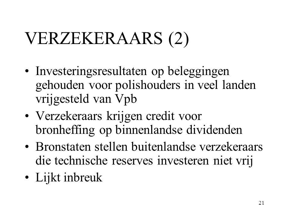 VERZEKERAARS (2) Investeringsresultaten op beleggingen gehouden voor polishouders in veel landen vrijgesteld van Vpb.