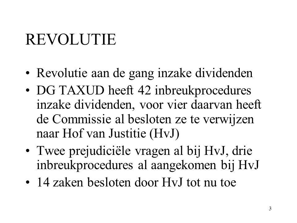 REVOLUTIE Revolutie aan de gang inzake dividenden