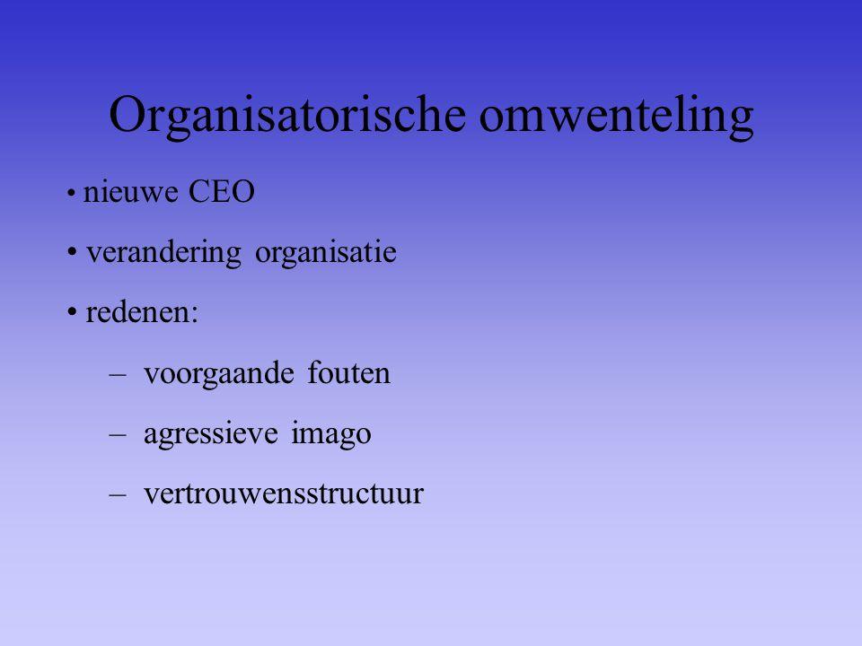 Organisatorische omwenteling