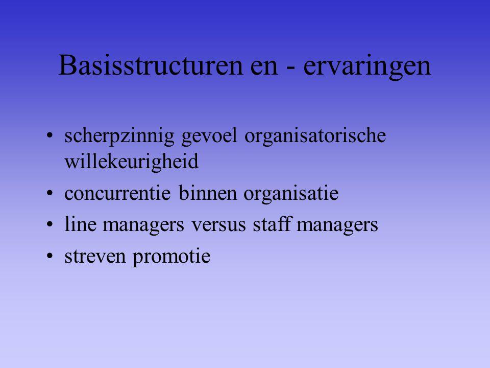 Basisstructuren en - ervaringen
