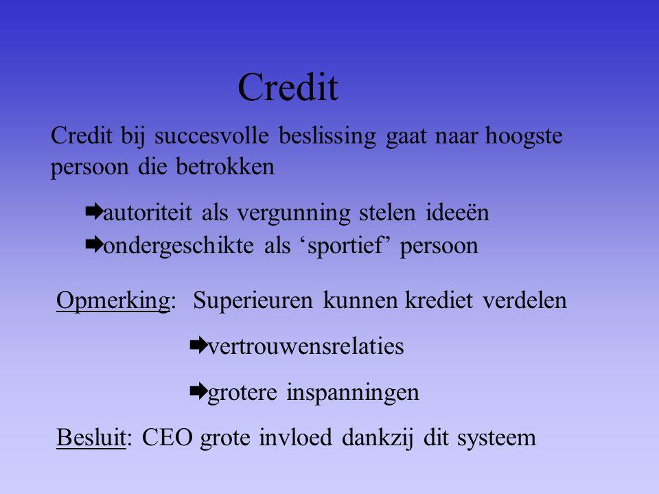 Credit Credit bij succesvolle beslissing gaat naar hoogste persoon die betrokken. autoriteit als vergunning stelen ideeën.