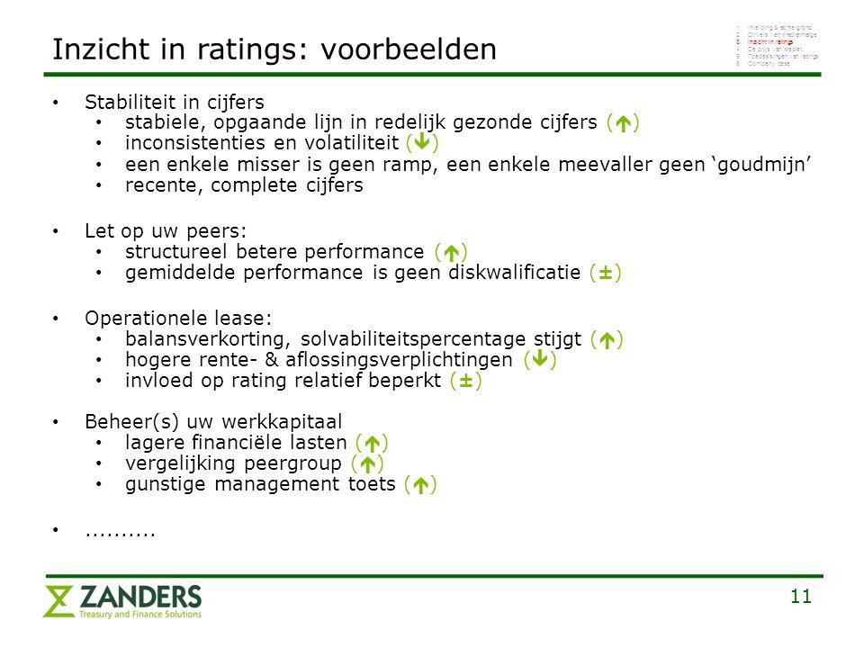 Inzicht in ratings: voorbeelden