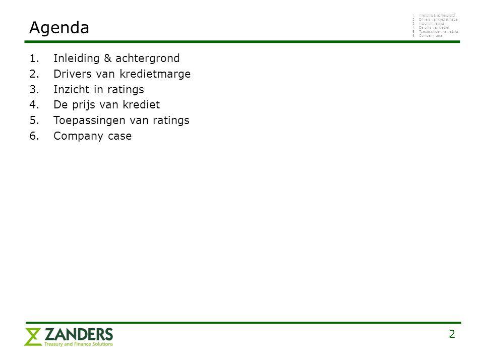 Agenda Inleiding & achtergrond Drivers van kredietmarge