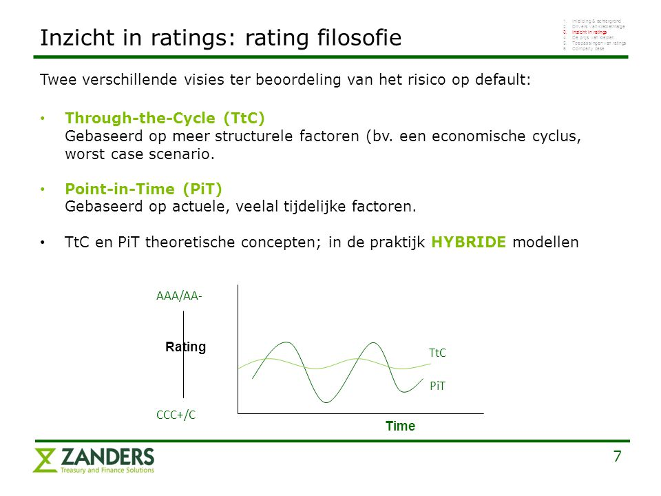 Inzicht in ratings: rating filosofie