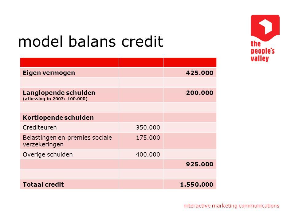 model balans credit Eigen vermogen 425.000 Langlopende schulden