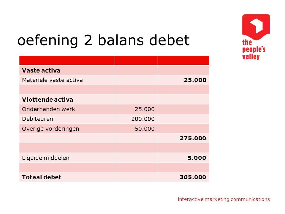 oefening 2 balans debet Vaste activa Materiele vaste activa 25.000