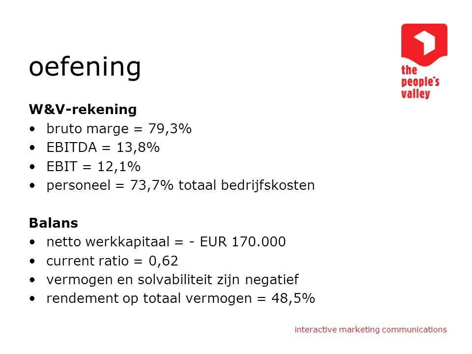 oefening W&V-rekening bruto marge = 79,3% EBITDA = 13,8% EBIT = 12,1%