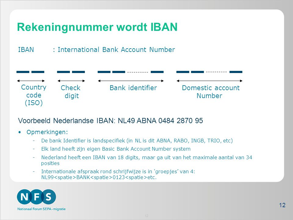 Rekeningnummer wordt IBAN