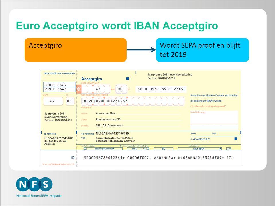 Euro Acceptgiro wordt IBAN Acceptgiro