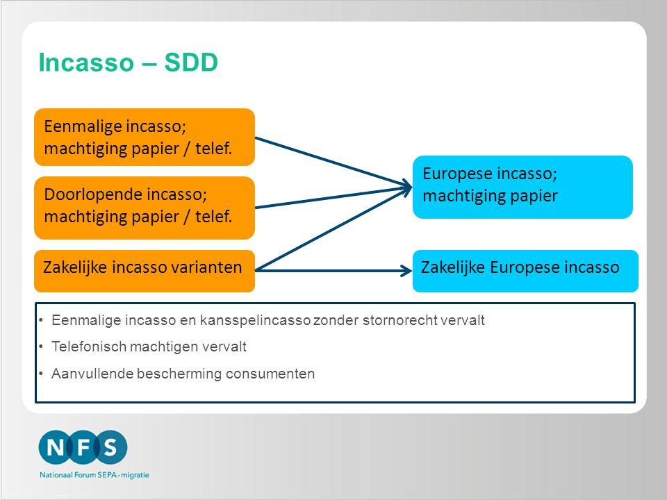 Incasso – SDD Eenmalige incasso; machtiging papier / telef.