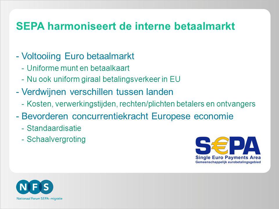 SEPA harmoniseert de interne betaalmarkt