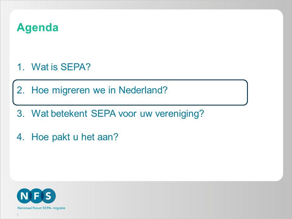 Agenda Wat is SEPA Hoe migreren we in Nederland