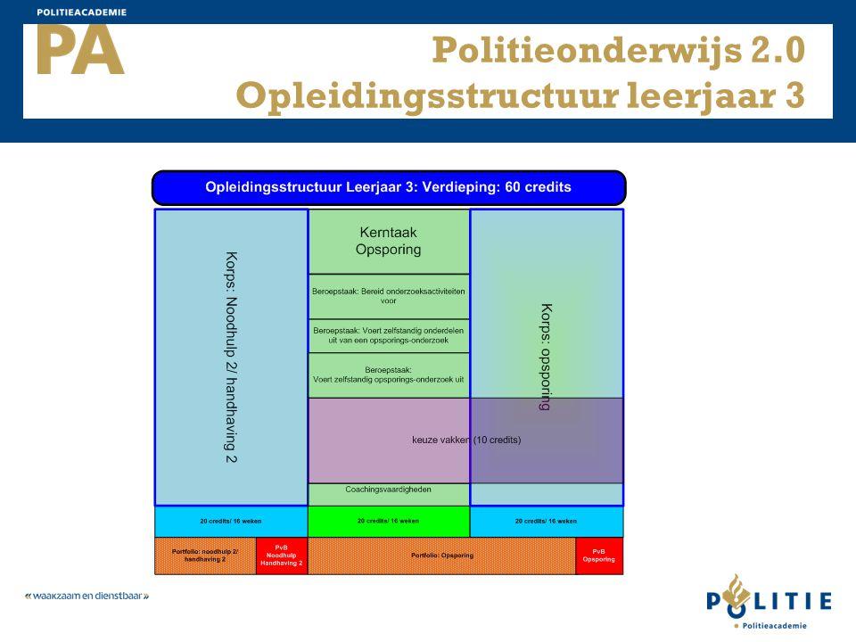 Politieonderwijs 2.0 Opleidingsstructuur leerjaar 3