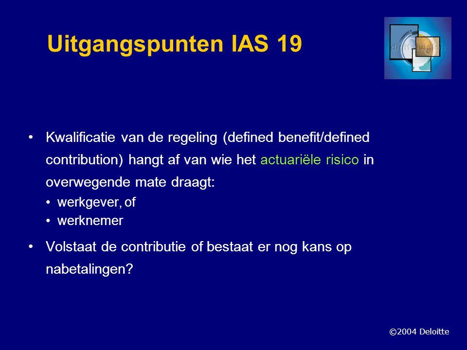 Uitgangspunten IAS 19