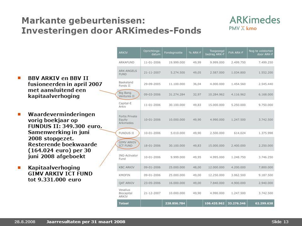 Markante gebeurtenissen: Investeringen door ARKimedes-Fonds