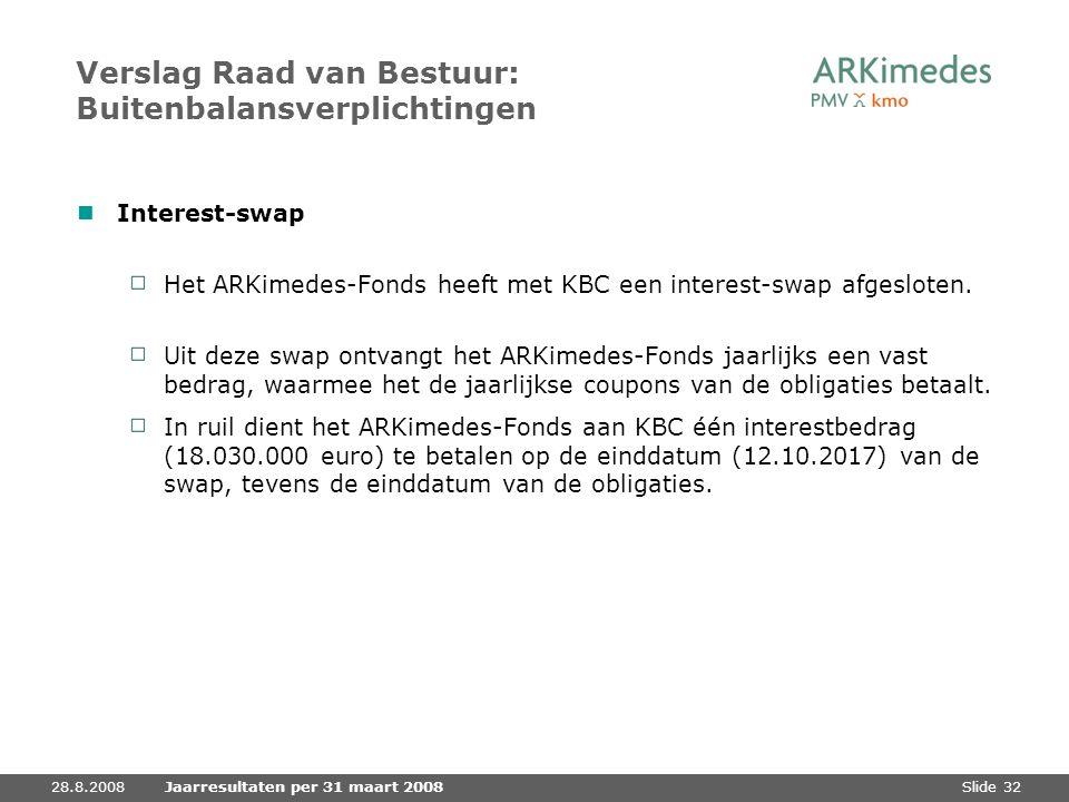 Verslag Raad van Bestuur: Buitenbalansverplichtingen