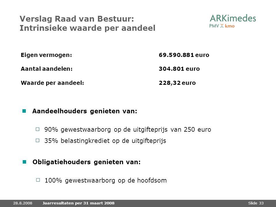 Verslag Raad van Bestuur: Intrinsieke waarde per aandeel