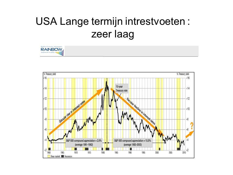 USA Lange termijn intrestvoeten : zeer laag