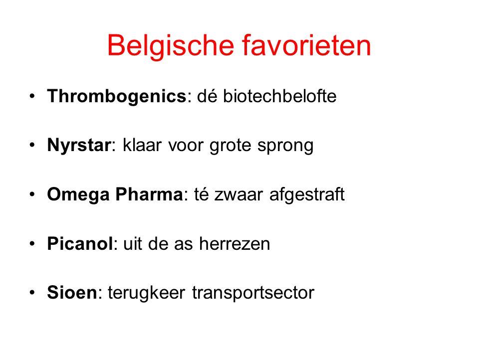 Belgische favorieten Thrombogenics: dé biotechbelofte