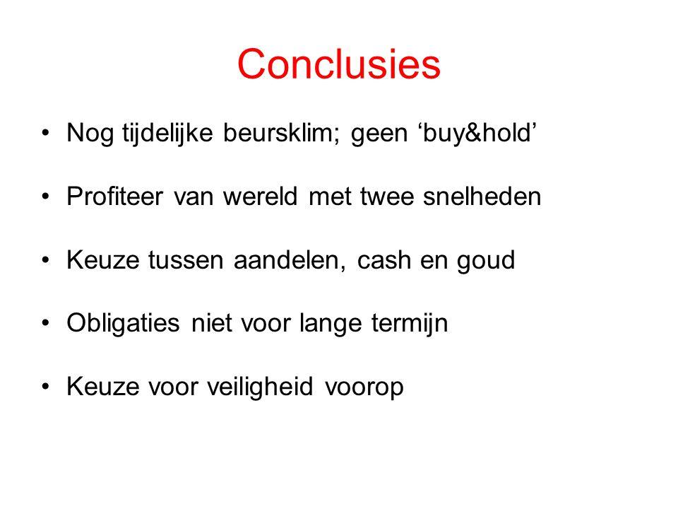 Conclusies Nog tijdelijke beursklim; geen 'buy&hold'