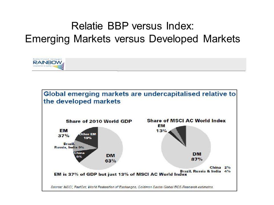 Relatie BBP versus Index: Emerging Markets versus Developed Markets