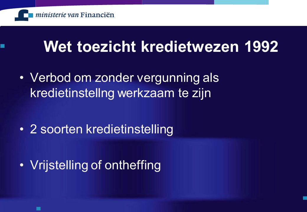Wet toezicht kredietwezen 1992