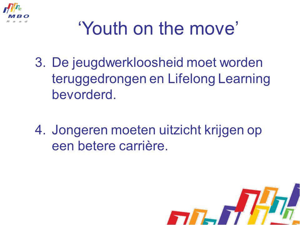 'Youth on the move' De jeugdwerkloosheid moet worden teruggedrongen en Lifelong Learning bevorderd.