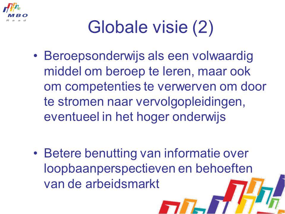 Globale visie (2)