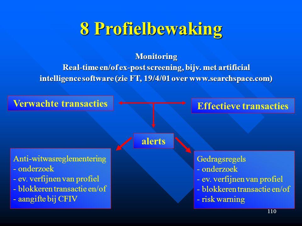8 Profielbewaking Verwachte transacties Effectieve transacties alerts