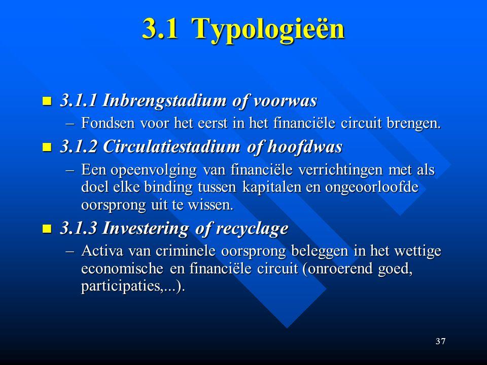 3.1 Typologieën 3.1.1 Inbrengstadium of voorwas