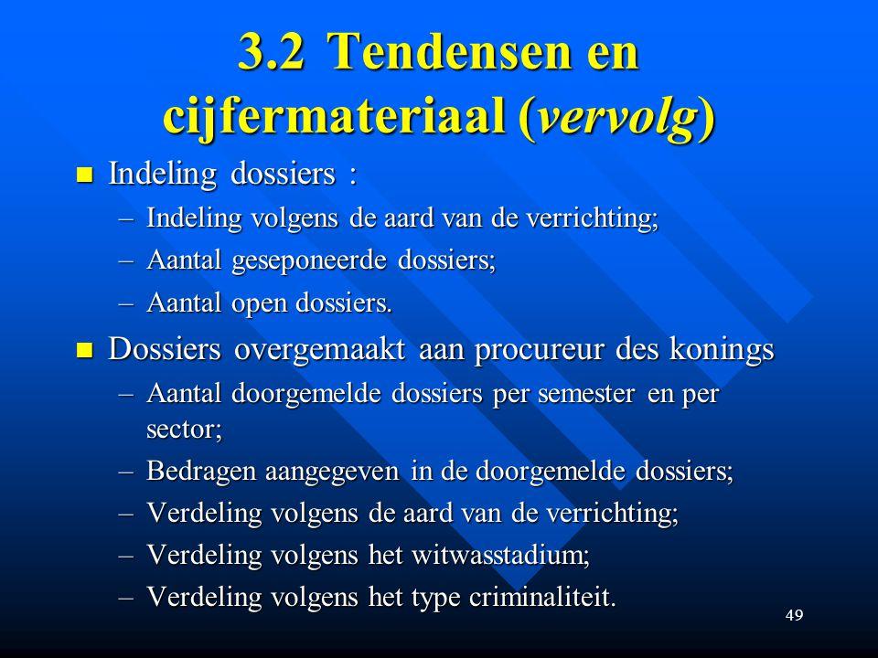 3.2 Tendensen en cijfermateriaal (vervolg)