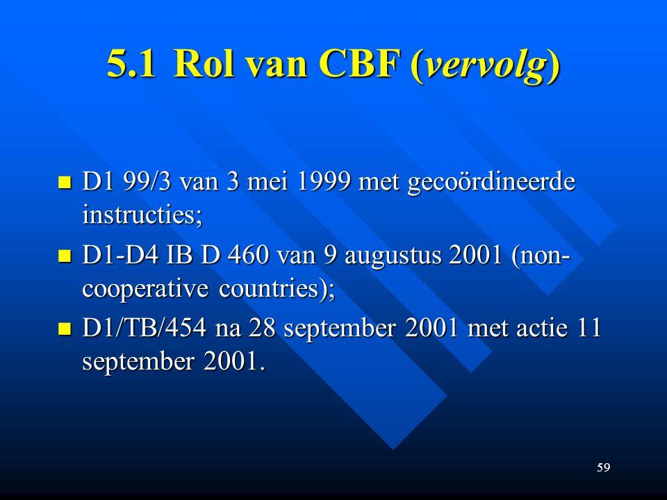 5.1 Rol van CBF (vervolg) D1 99/3 van 3 mei 1999 met gecoördineerde instructies; D1-D4 IB D 460 van 9 augustus 2001 (non-cooperative countries);