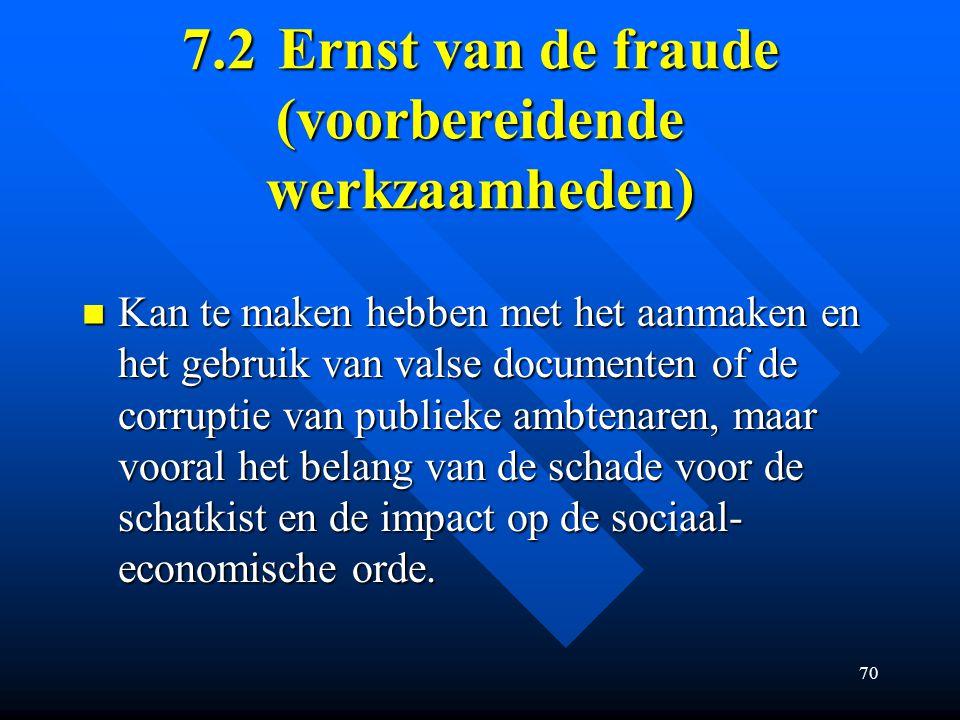 7.2 Ernst van de fraude (voorbereidende werkzaamheden)