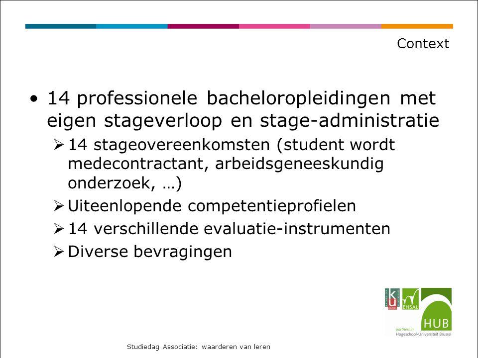 Context 14 professionele bacheloropleidingen met eigen stageverloop en stage-administratie.