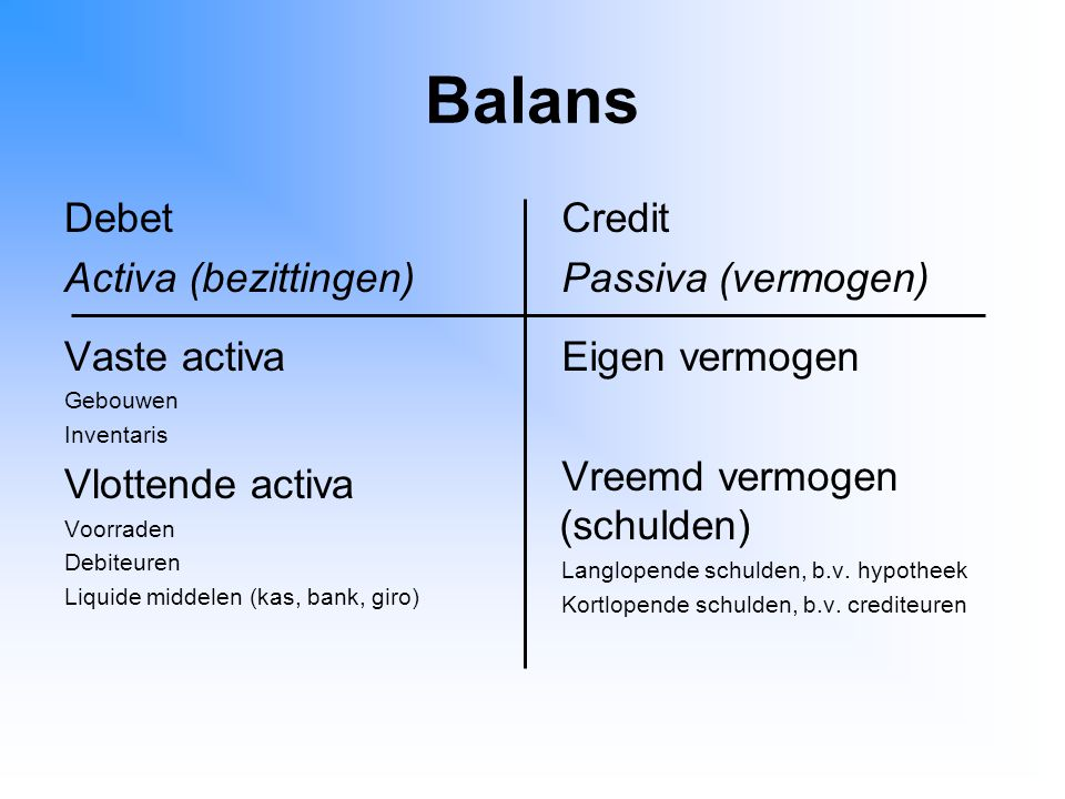 Balans Debet Activa (bezittingen) Vaste activa Vlottende activa Credit